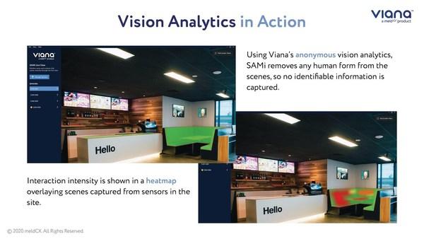 meldCX利用其產品Viana™開發出SAMi工具,用於主動監控表面